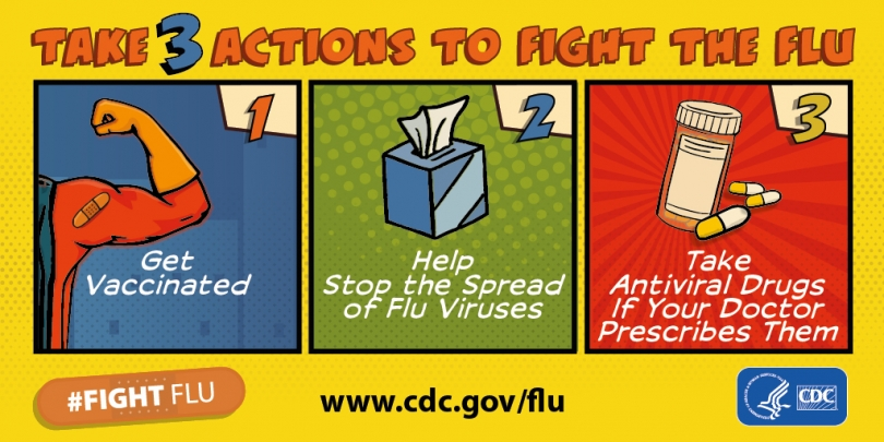 3 things to do about the flu