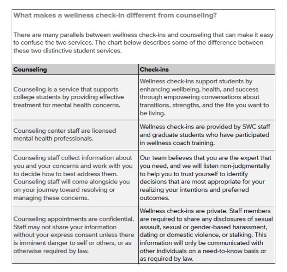Chart of differences between counseling and checkins